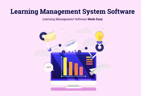 Learning Management Software And Systems
